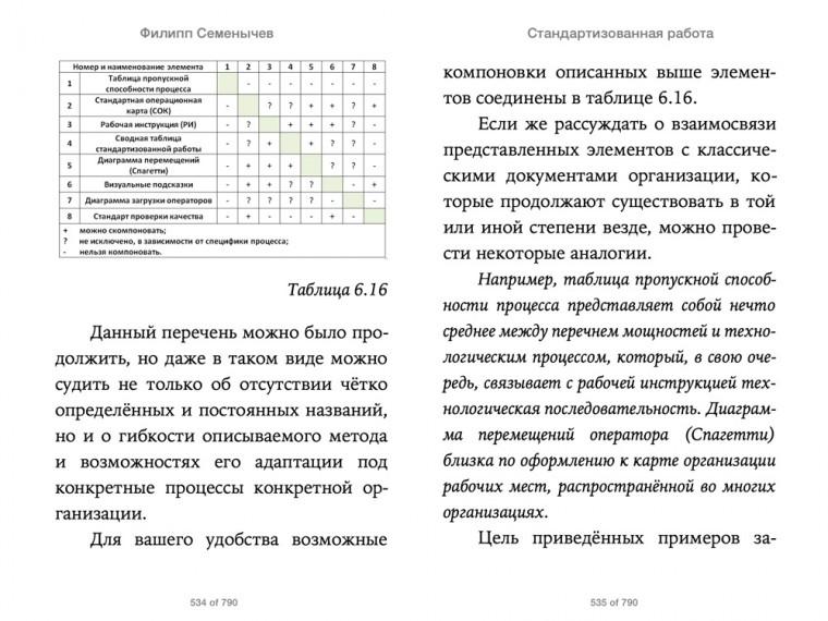 standartizovannaja-rabota-3