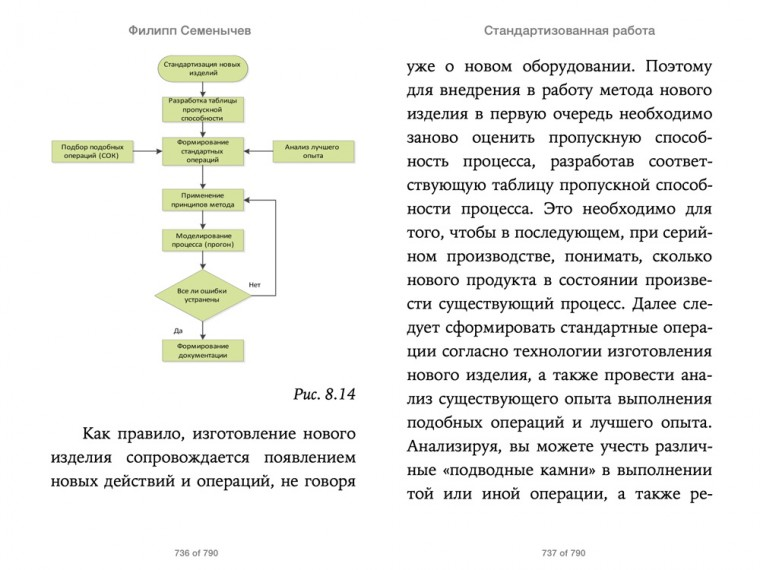 standartizovannaja-rabota-5